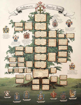 Custom family tree with Coat of arms