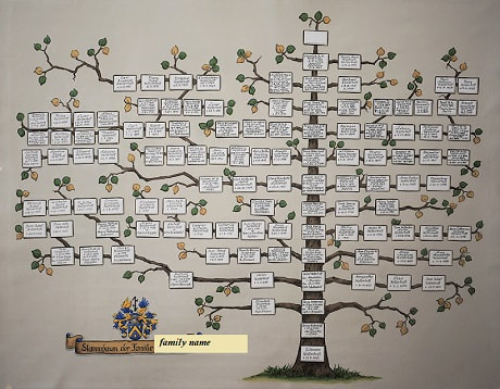 Family tree painting 30 x 40 inch canvas with family coat of arms