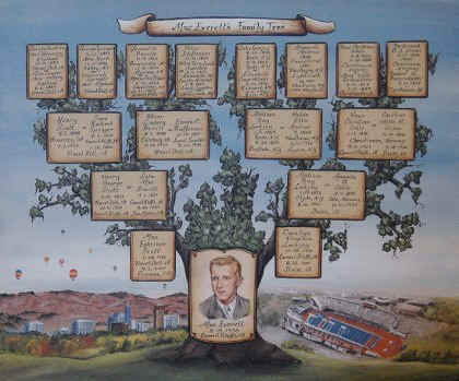 Personalized family tree art painting on canvas