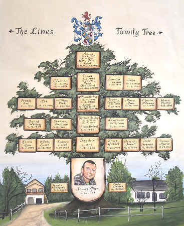 Custom family tree art with portrait painting and home