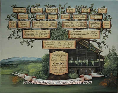 Custom family tree art on canvas with home